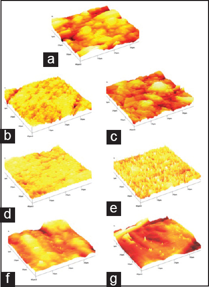 Figure 1: AFM photographs. (a) Ketac™ Molar before immersion (b) Fuji II™ LC before immersion. (c) Fuji II™ LC after immersion. (d) Ketac™ N100 before immersion. (e) Ketac™ N100 after immersion. (f) Filtek™ Z250 before immersion.(g) Filtek™ Z250 after immersion in the acidic drink. AFM = Atomic force microscope