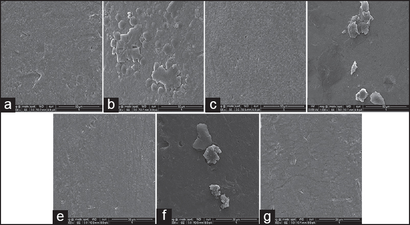 Figure 1: SEM image of gutta-percha cones before and after immersing in disinfecting solutions for 1 minute, (a) Control group (b) 5.25% NaOCl — Before rinse (c) 5.25% NaOCl — After rinse (d) 2% CHX — Before rinse (e) 2% CHX — After rinse (f) MTAD — Before rinse (g) MTAD — After rinse